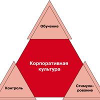 концепция корпоративной культуры КФУ